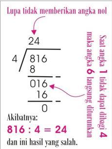 kelemahan pada sistem penulisan perhitungan yang tidak lurus dapat ...